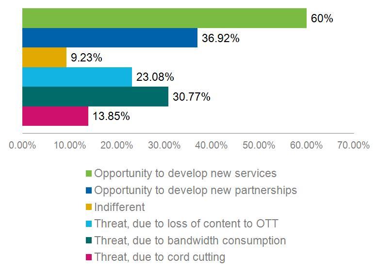 OTT-Challenges-Opportunities-Report_2013July